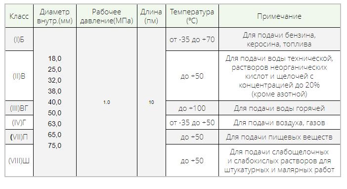 TU 3830590-97