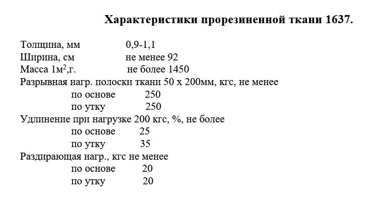 Характеристики прорезиненной ткани 1637