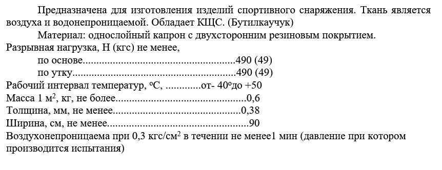 ТКАНЬ 1542 описание и характеристики